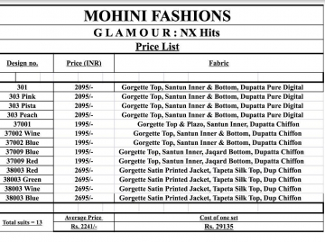 glamour-nx-hits-mohini-fashion-wholesaleprice-rate