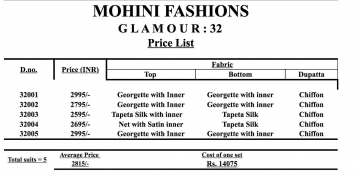Glamour-32-Mohini-Fashions-Wholesaleprice-Details