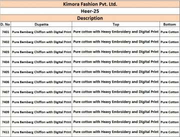 Heer-25-Kimora-Fashion-Wholesaleprice-fab-detail