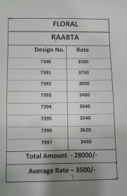 raabta-jinaam-wholesaleprice-rate