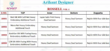 Rossell-1-Arihant-Designer-Wholesaleprice-fab-detail