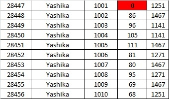 yashika-ynf-wholesaleprice-rate