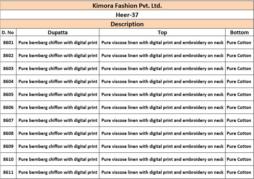 9a644a0d2a LOOK FOR CATALOGUES OF CURRENT DATE OR 15 DAYS PRIOR TO THE CURRENT DATE,  AS STOCK UPDATE FOR EVERY CATALOGUE IS NOT POSSIBLE ON THE WEBSITE.